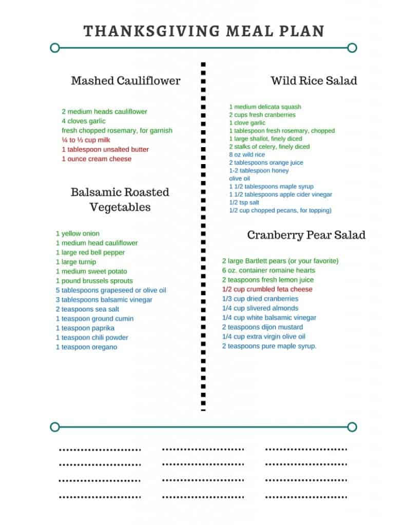 Thanksgiving Meal Plan Grocery List